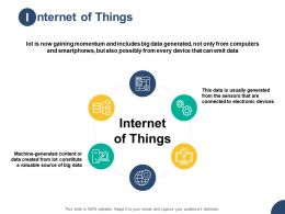 Internet Of Things Content H26 Ppt Powerpoint Presentation Pictures Format