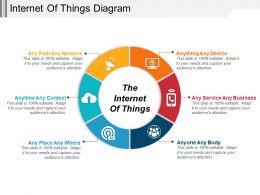internet_of_things_diagram_Slide01