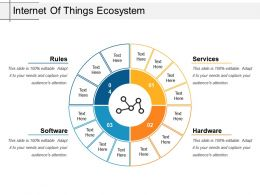 internet_of_things_ecosystem_Slide01