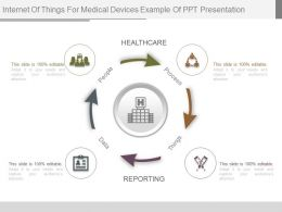 Internet Of Things For Medical Devices Example Of Ppt Presentation