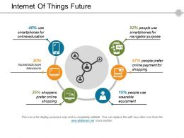Internet Of Things Future
