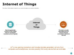 Internet Of Things Generated Ppt Powerpoint Presentation Professional Topics