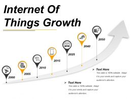 internet_of_things_growth_Slide01