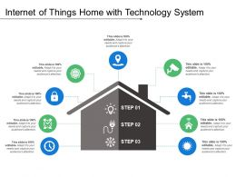 Internet Of Things Home With Technology System