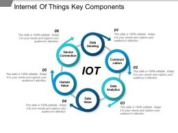 Internet Of Things Key Components