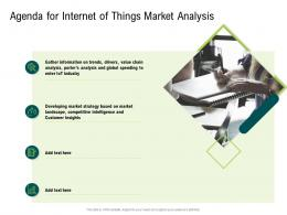 Internet Of Things Market Analysis Agenda For Internet Of Things Market Analysis Ppt Clipart