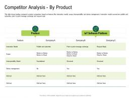 Internet Of Things Market Analysis Competitor Analysis By Product Ppt Sample