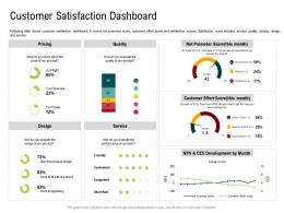 Internet Of Things Market Analysis Customer Satisfaction Dashboard Ppt Introduction
