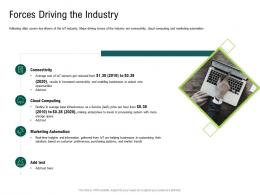 Internet Of Things Market Analysis Forces Driving The Industry Ppt Clipart