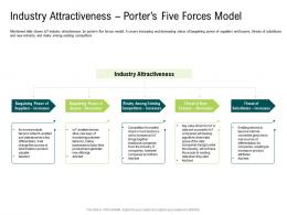 Internet Of Things Market Analysis Industry Attractiveness Porters Five Forces Model Ppt Information