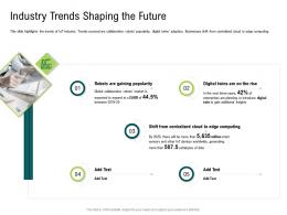 Internet Of Things Market Analysis Industry Trends Shaping The Future Ppt Rules