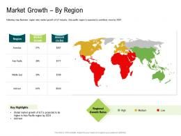 Internet Of Things Market Analysis Market Growth By Region Ppt Introduction