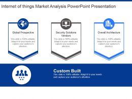 Internet Of Things Market Analysis Powerpoint Presentation