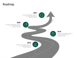 Internet Of Things Market Analysis Roadmap Ppt Introduction