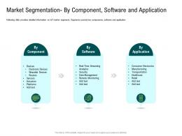 Internet Of Things Market Analysis Segmentation By Component Software And Application Ppt Template
