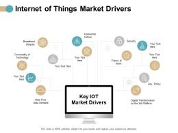 Internet Of Things Market Drivers Server Technology Ppt Powerpoint Presentation Icon Example