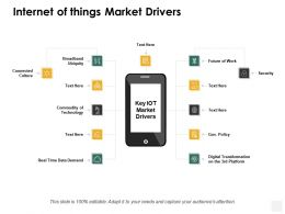 Internet Of Things Market Drivers Technology Ppt Powerpoint Presentation Portfolio Microsoft