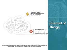 Internet Of Things Marketing Ppt Powerpoint Presentation Styles Elements