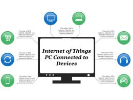 Internet Of Things Pc Connected To Devices