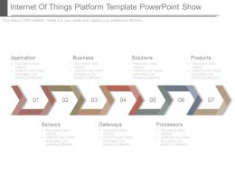 Internet Of Things Platform Template Powerpoint Show