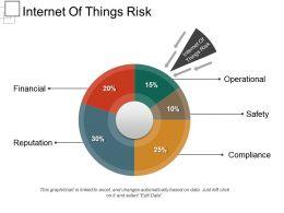 internet_of_things_risk_Slide01