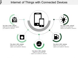 Internet Of Things With Connected Devices