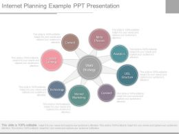 Internet Planning Example Ppt Presentation