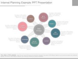Internet Planning Example Ppt Presentation