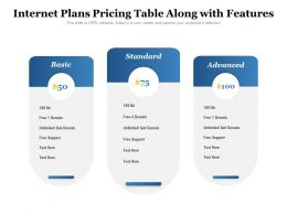 Internet Plans Pricing Table Along With Features