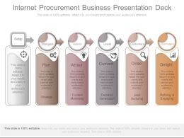 Internet Procurement Business Presentation Deck