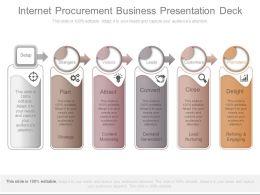 internet_procurement_business_presentation_deck_Slide01