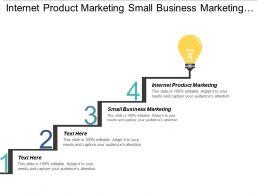 Internet Product Marketing Small Business Marketing Leadership Characteristics Cpb