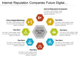 Internet Reputation Companies Future Digital Marketing Marketing Campaign Cpb