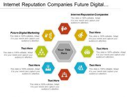 Internet Reputation Companies Future Digital Marketing Marketing Campaign Cpb