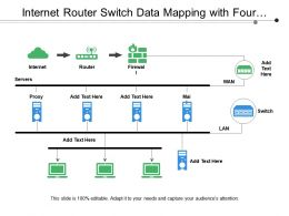 Internet Router Switch Data Mapping With Four Horizontal Layers