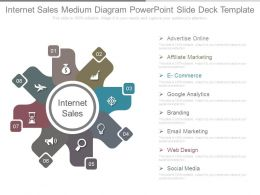 Internet Sales Medium Diagram Powerpoint Slide Deck Template