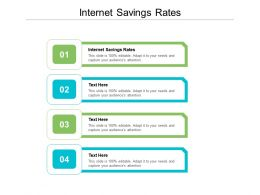 Internet Savings Rates Ppt Powerpoint Presentation Summary Guide Cpb