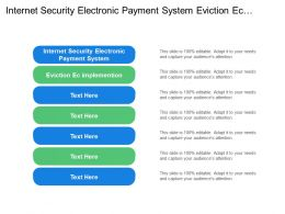 Internet Security Electronic Payment System Eviction Ec Implementation