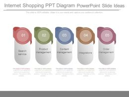 Internet Shopping Ppt Diagram Powerpoint Slide Ideas