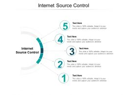 Internet Source Control Ppt Powerpoint Presentation Layouts Display Cpb