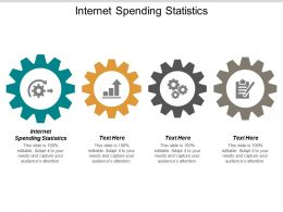 Internet Spending Statistics Ppt Powerpoint Presentation Example File Cpb