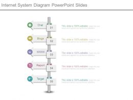 Internet System Diagram Powerpoint Slides