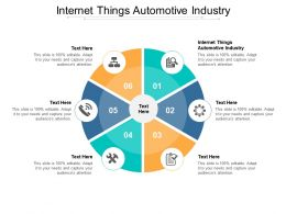 Internet Things Automotive Industry Ppt Powerpoint Presentation Portfolio Maker Cpb