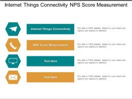 Internet Things Connectivity Nps Score Measurement Client Centric Marketing Cpb