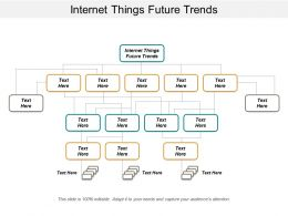 Internet Things Future Trends Ppt Powerpoint Presentation Infographics Example Introduction Cpb