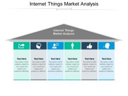 Internet Things Market Analysis Ppt Powerpoint Presentation Layouts Summary Cpb