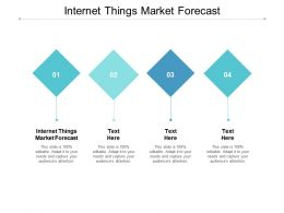 Internet Things Market Forecast Ppt Powerpoint Presentation Styles Summary Cpb