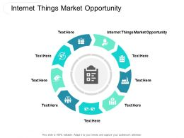 Internet Things Market Opportunity Ppt Powerpoint Presentation Clipart Cpb