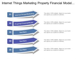 Internet Things Marketing Property Financial Model Banking Risk Management Cpb