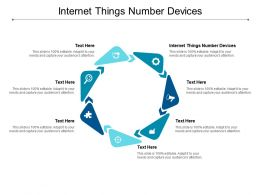 Internet Things Number Devices Ppt Powerpoint Presentation Icon Summary Cpb